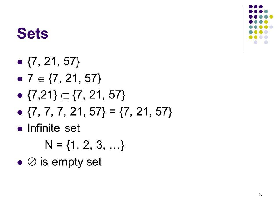 10 Sets {7, 21, 57} 7  {7, 21, 57} {7,21}  {7, 21, 57} {7, 7, 7, 21, 57} = {7, 21, 57} Infinite set N = {1, 2, 3, …}  is empty set