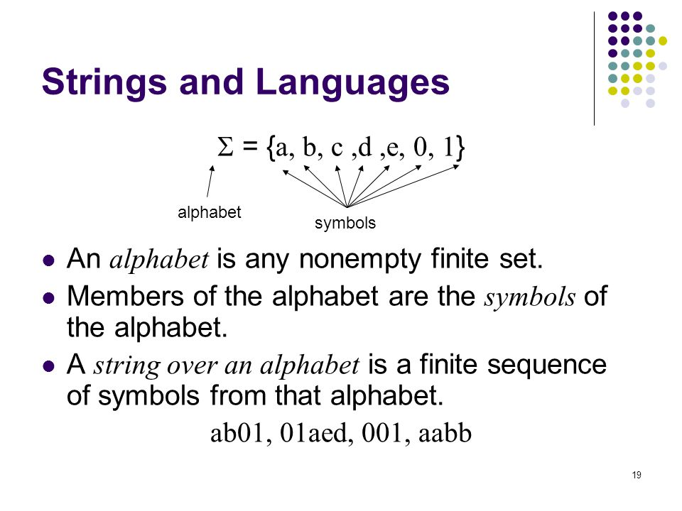 19 Strings and Languages  = { a, b, c,d,e, 0, 1 } An alphabet is any nonempty finite set. Members of the alphabet are the symbols of the alphabet. A