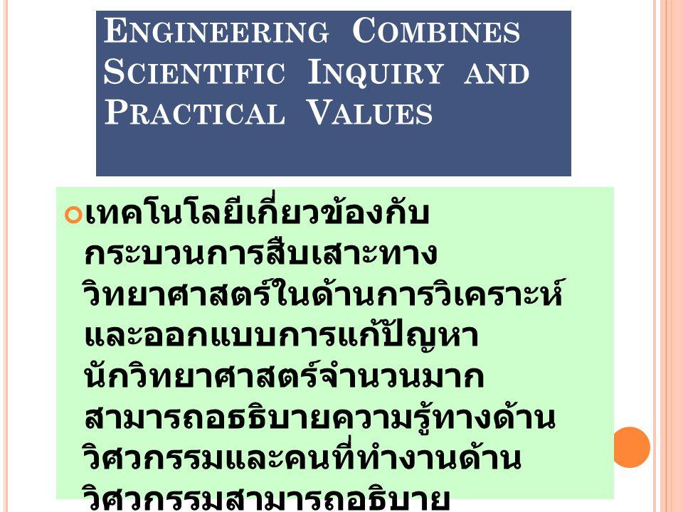 E NGINEERING C OMBINES S CIENTIFIC I NQUIRY AND P RACTICAL V ALUES เทคโนโลยีเกี่ยวข้องกับ กระบวนการสืบเสาะทาง วิทยาศาสตร์ในด้านการวิเคราะห์ และออกแบบก