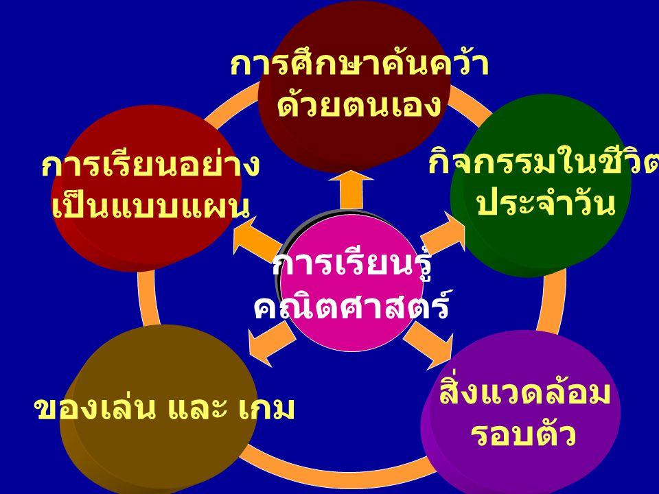 การศึกษาค้นคว้า ด้วยตนเอง กิจกรรมในชีวิต ประจำวัน ของเล่น และ เกม สิ่งแวดล้อม รอบตัว การเรียนรู้ คณิตศาสตร์ การเรียนอย่าง เป็นแบบแผน