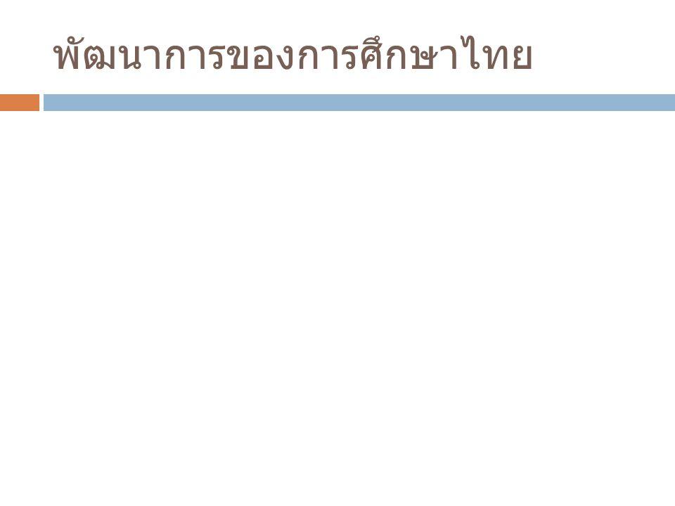 พัฒนาการของการศึกษาไทย