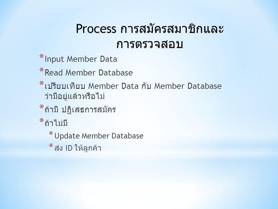 * Input Member Data * Read Member Database * เปรียบเทียบ Member Data กับ Member Database ว่ามีอยู่แล้วหรือไม่ * ถ้ามี ปฏิเสธการสมัคร * ถ้าไม่มี * Update Member Database * ส่ง ID ให้ลูกค้า Process การสมัครสมาชิกและ การตรวจสอบ
