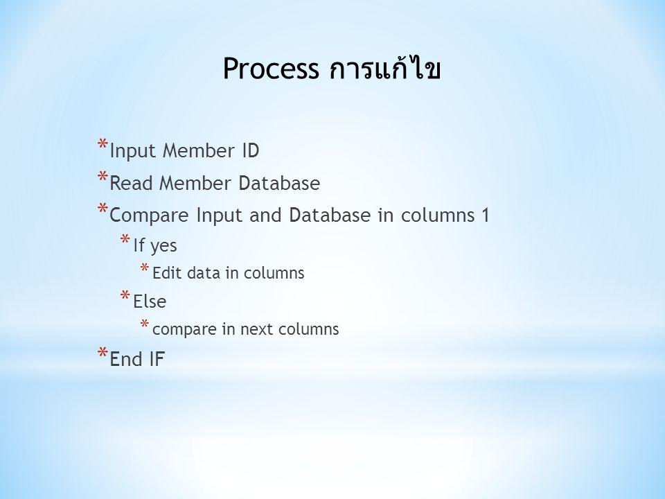 ตรวจสอบ สมาชิก 1 แก้ไขข้อมูล สมาชิก 2 ลูกค้า D1 ลูกค้า ข้อมูลการสมัครสมาชิก รหัสสมาชิก ตรวจสอบ สมาชิก แก้ไขข้อมูล สมาชิก ข้อมูลที่ต้องการ แก้ไข ระบบการสมัครสมาชิกและแก้ไข ข้อมูลสมาชิก