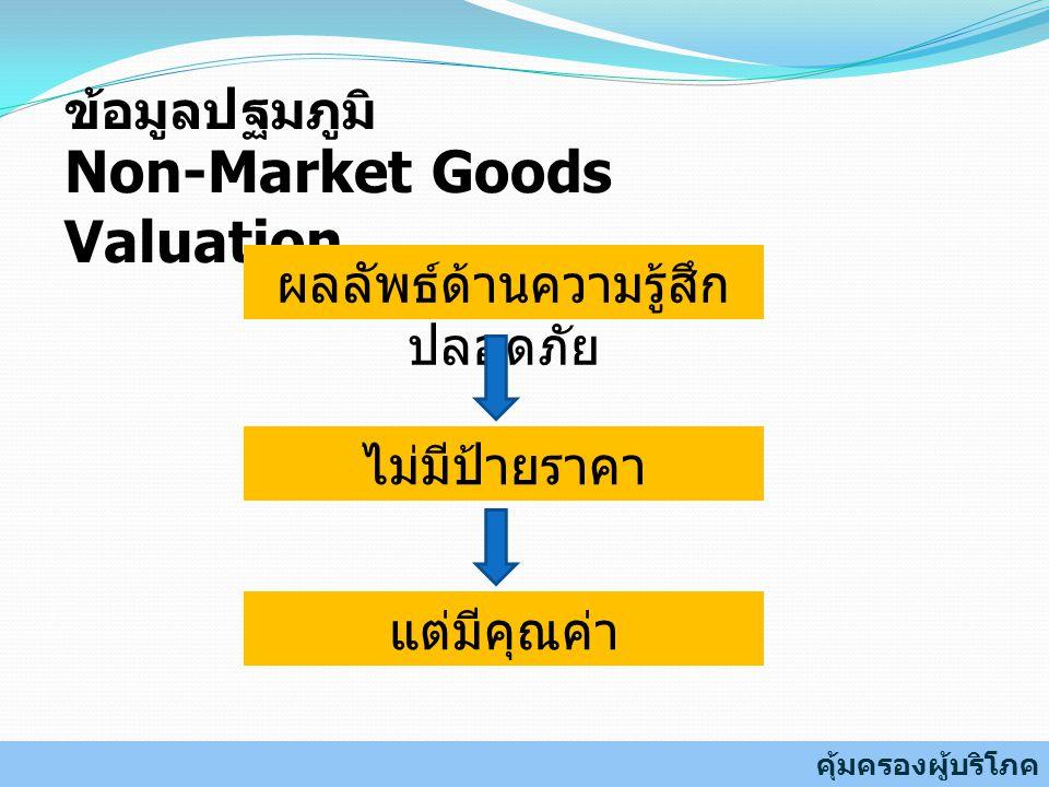 Non-Market Goods Valuation คุ้มครองผู้บริโภค ผลลัพธ์ด้านความรู้สึก ปลอดภัย ไม่มีป้ายราคา แต่มีคุณค่า ข้อมูลปฐมภูมิ