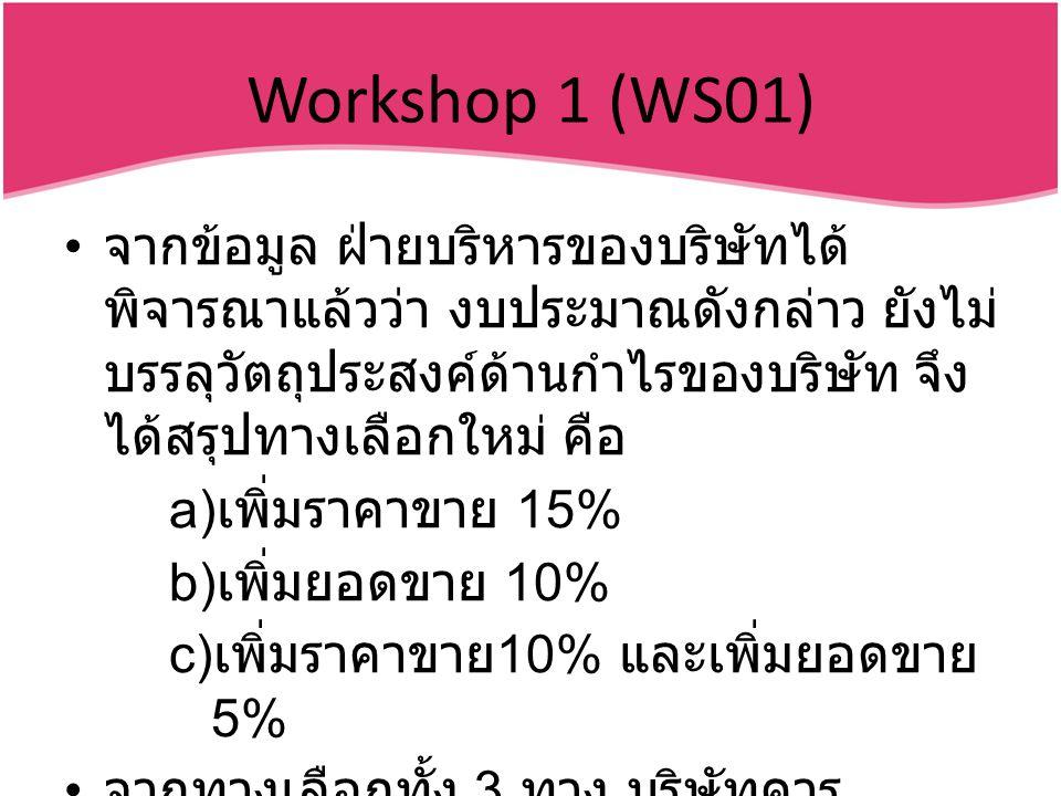 Workshop 1 (WS01) จากข้อมูล ฝ่ายบริหารของบริษัทได้ พิจารณาแล้วว่า งบประมาณดังกล่าว ยังไม่ บรรลุวัตถุประสงค์ด้านกำไรของบริษัท จึง ได้สรุปทางเลือกใหม่ คือ a) เพิ่มราคาขาย 15% b) เพิ่มยอดขาย 10% c) เพิ่มราคาขาย 10% และเพิ่มยอดขาย 5% จากทางเลือกทั้ง 3 ทาง บริษัทควร ตัดสินใจเลือกทางเลือกใดจึงจะได้กำไร สูงสุด