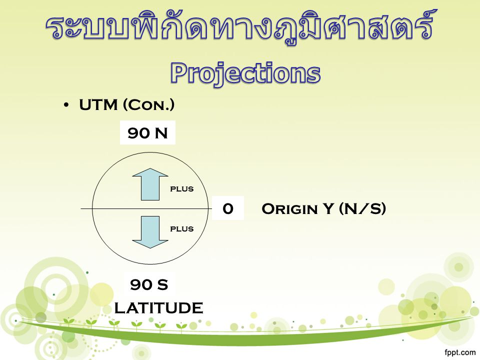 UTM (Con.) LATITUDE 0 90 S 90 N plus Origin Y (N/S)