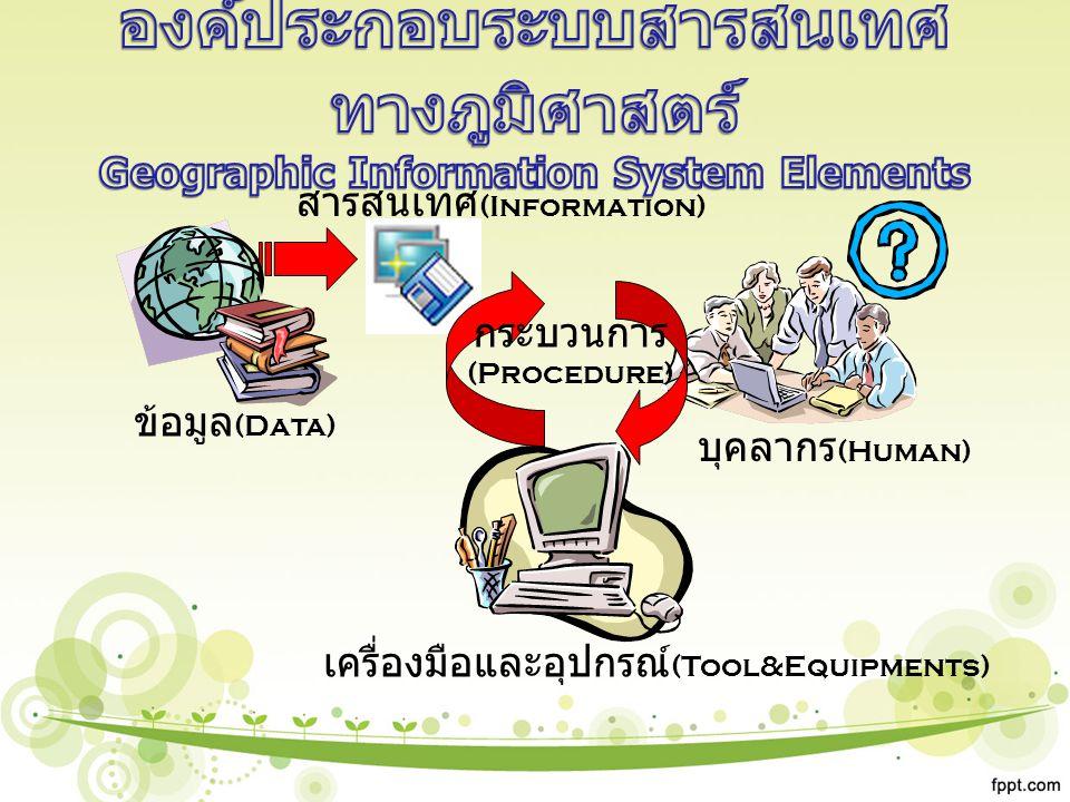 สารสนเทศ (Information) เครื่องมือและอุปกรณ์ (Tool&Equipments) บุคลากร (Human) กระบวนการ (Procedure) ข้อมูล (Data)
