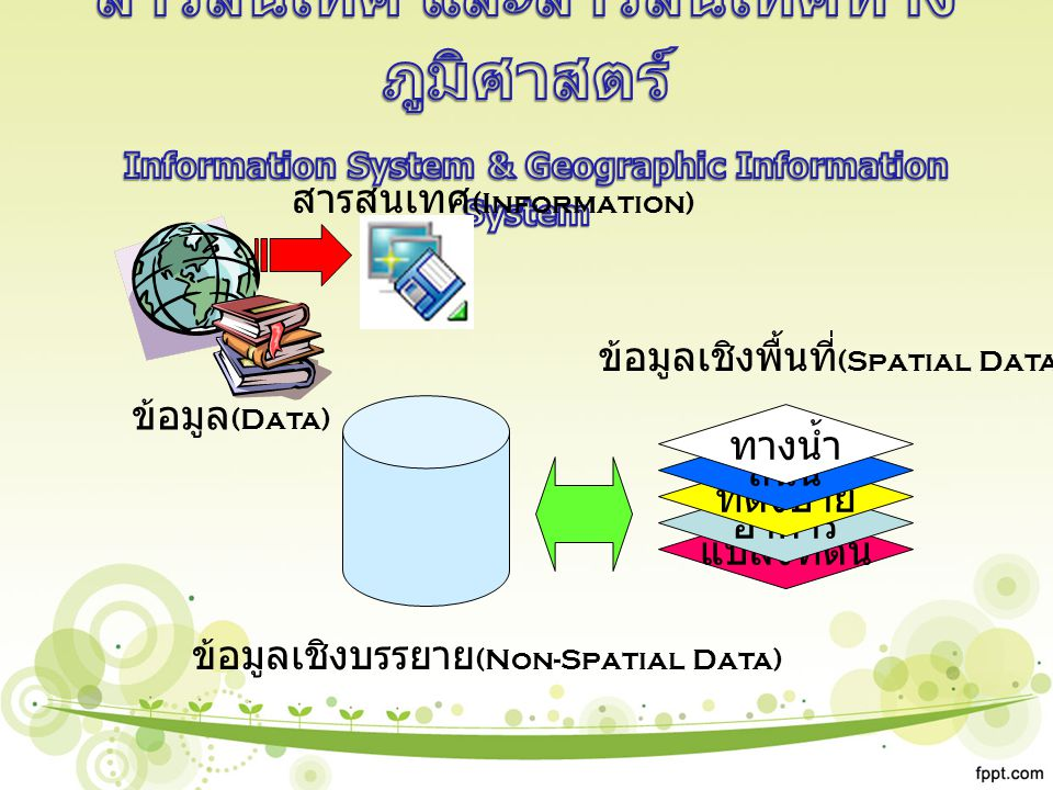 Real Information Digital Information Capture & Collection Query Analysis Planning