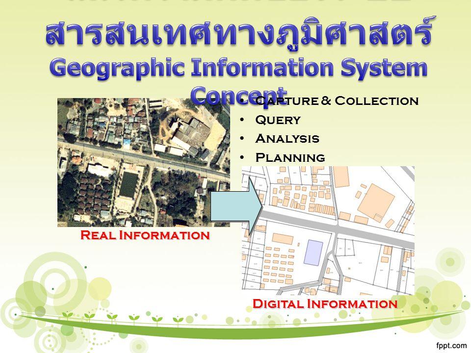 ข้อมูลจุด (Point) แสดงข้อมูลตำแหน่งของ สิ่งต่างๆ ที่สนใจ เช่นที่ตั้งสถานที่, ที่ตั้ง ตำแหน่งป้าย, ที่ตั้งถังขยะ, ที่ตั้งเสา ไฟฟ้าสาธารณะ ( ไฟส่องสว่าง ) เป็นต้น ข้อมูลเส้น (Line) แสดงข้อมูลลักษณะ โครงข่าย เช่น ถนน, ทางน้ำ, ทางระบาย น้ำ เป็นต้น ข้อมูลพื้นที่ (Area) แสดงข้อมูลขอบเขต ของสิ่งที่สนใจ เช่น ขอบเขตการ ปกครอง, แปลงที่ดิน, อาคาร, เขตพื้นที่ บริการต่างๆ, เขตเลือกตั้ง เป็นต้น