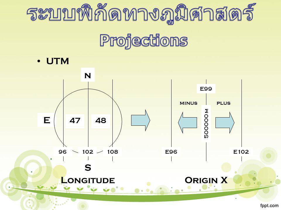 UTM (Con.) LATITUDE 0 90 S 90 N plus Origin Y (N/S)