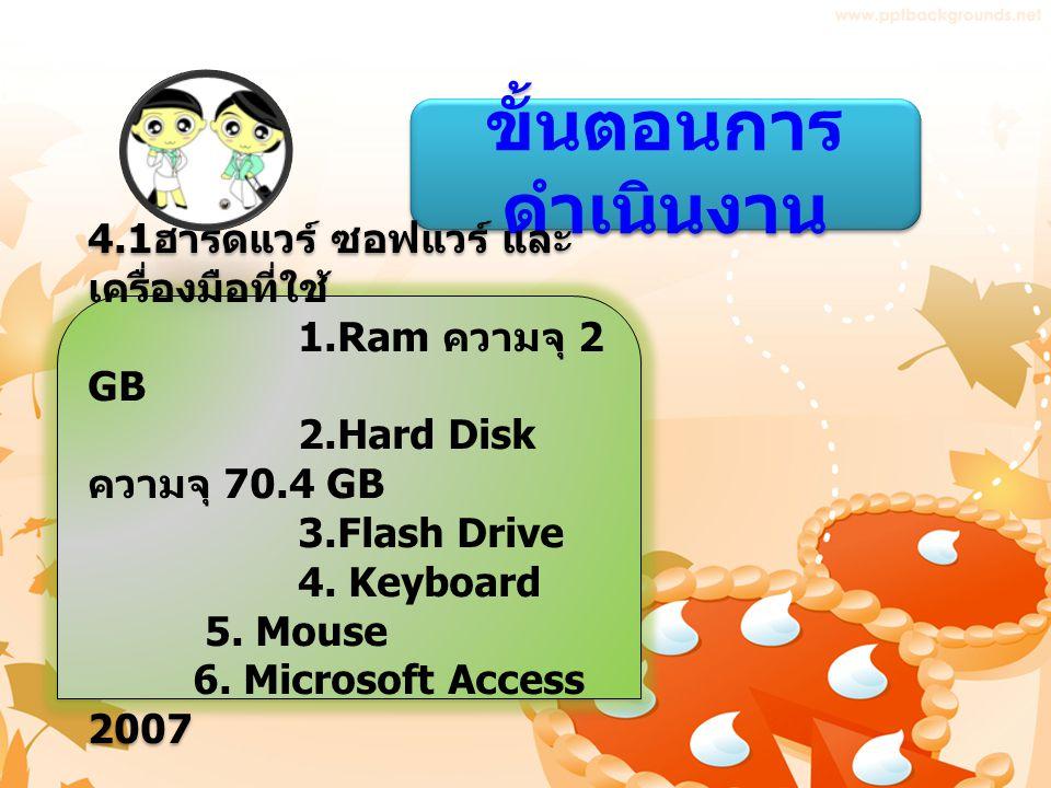 ขั้นตอนการ ดำเนินงาน 4.1 ฮาร์ดแวร์ ซอฟแวร์ และ เครื่องมือที่ใช้ 1.Ram ความจุ 2 GB 2.Hard Disk ความจุ 70.4 GB 3.Flash Drive 4. Keyboard 5. Mouse 6. Mic