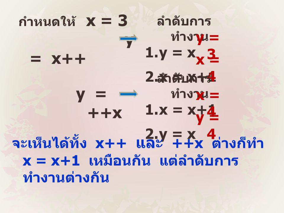 กำหนดให้ x = 3 y = x++ ลำดับการ ทำงาน 1.y = x 2.x = x+1 y = 3 x = 4 y = ++x ลำดับการ ทำงาน 1.x = x+1 2.y = x x = 4 y = 4 จะเห็นได้ทั้ง x++ และ ++x ต่างก็ทำ x = x+1 เหมือนกัน แต่ลำดับการ ทำงานต่างกัน
