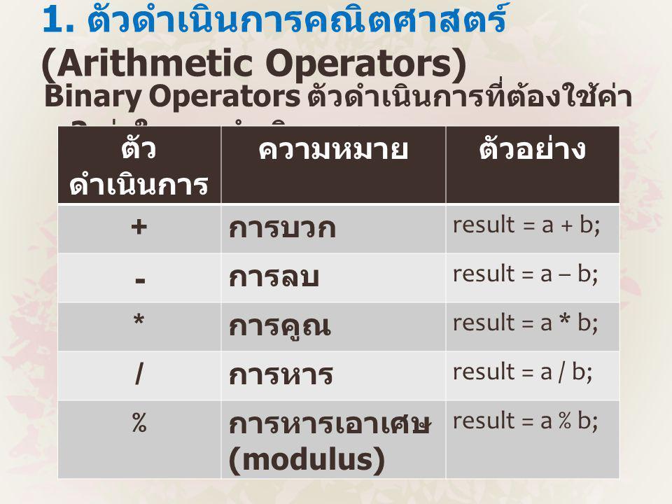 1. ตัวดำเนินการคณิตศาสตร์ (Arithmetic Operators) Binary Operators ตัวดำเนินการที่ต้องใช้ค่า 2 ค่าในการดำเนินการ ตัว ดำเนินการ ความหมายตัวอย่าง + การบว
