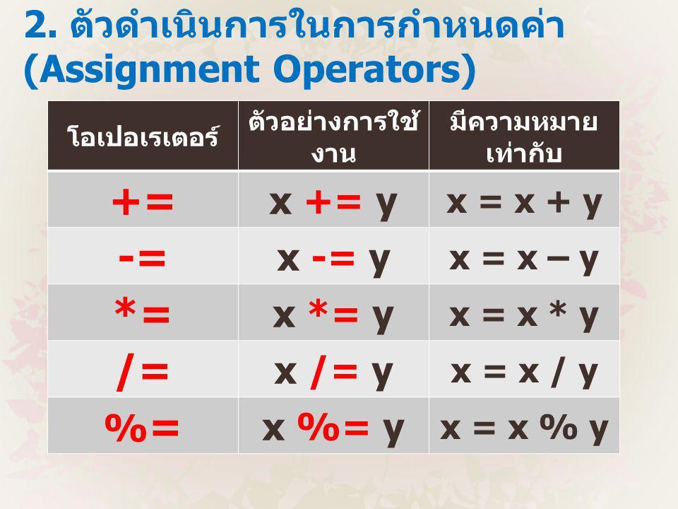 2. ตัวดำเนินการในการกำหนดค่า (Assignment Operators) โอเปอเรเตอร์ ตัวอย่างการใช้ งาน มีความหมาย เท่ากับ +=+= x += y x = x + y -=-= x -= y x = x – y *=