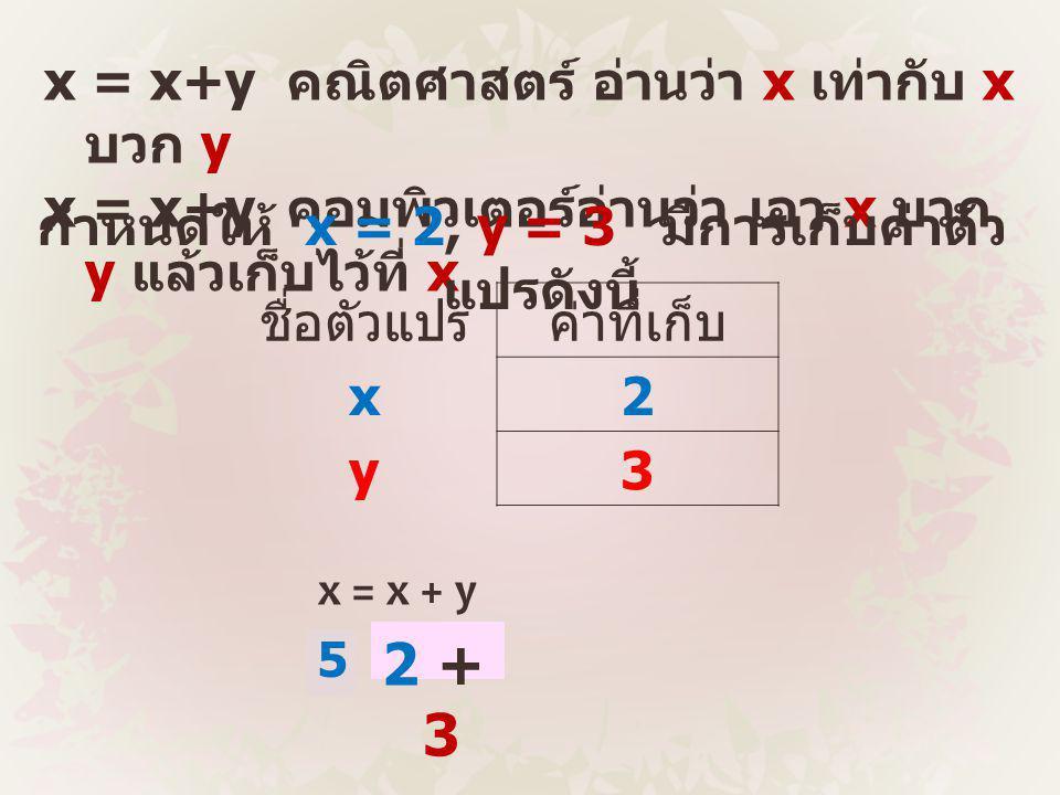 ? 5 x = x+y คณิตศาสตร์ อ่านว่า x เท่ากับ x บวก y x = x+y คอมพิวเตอร์อ่านว่า เอา x บวก y แล้วเก็บไว้ที่ x ชื่อตัวแปรค่าที่เก็บ x2 y3 x = x + y 2 +32 +3 กำหนดให้ x = 2, y = 3 มีการเก็บค่าตัว แปรดังนี้