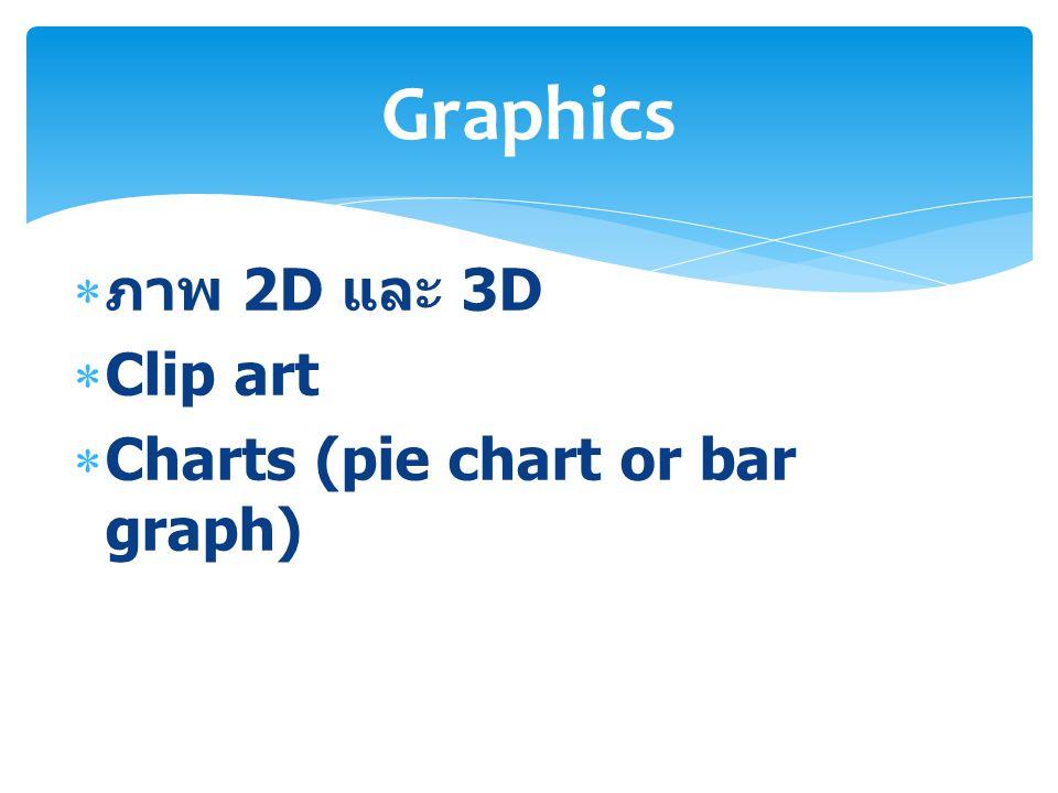  ภาพเคลื่อนไหว 2D หรือ 3D Animation