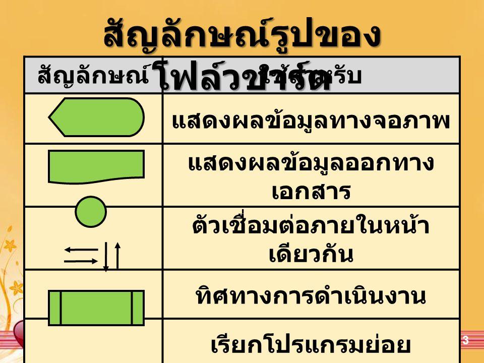 Free Powerpoint TemplatesPage 4 คู่ฉันอยู่ไหน