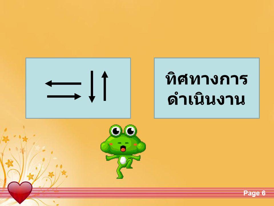 Free Powerpoint TemplatesPage 6 ทิศทางการ ดำเนินงาน