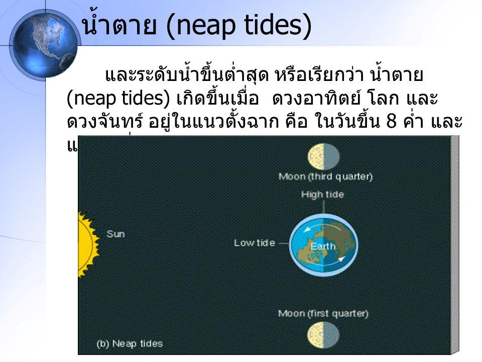 น้ำตาย (neap tides) และระดับน้ำขึ้นต่ำสุด หรือเรียกว่า น้ำตาย (neap tides) เกิดขึ้นเมื่อ ดวงอาทิตย์ โลก และ ดวงจันทร์ อยู่ในแนวตั้งฉาก คือ ในวันขึ้น 8