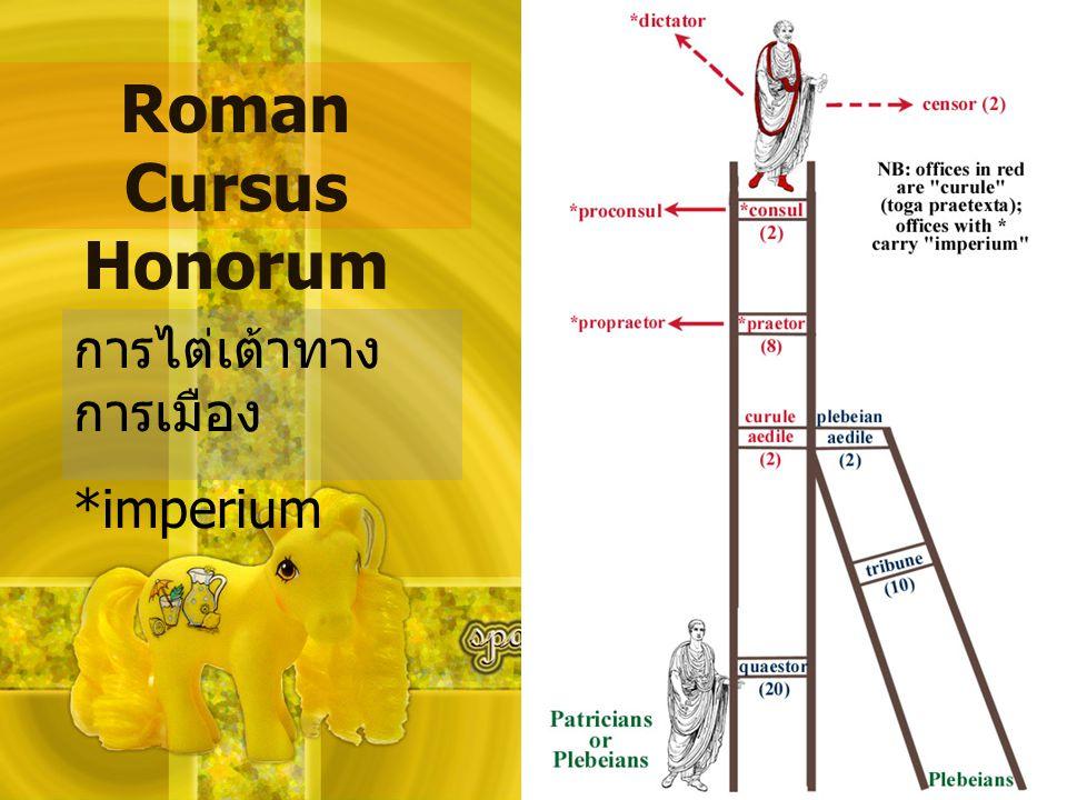 Roman Cursus Honorum การไต่เต้าทาง การเมือง *imperium