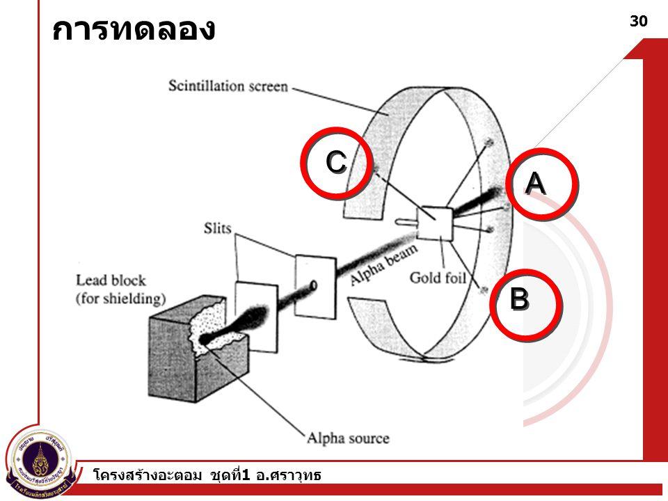โครงสร้างอะตอม ชุดที่ 1 อ. ศราวุทธ 29