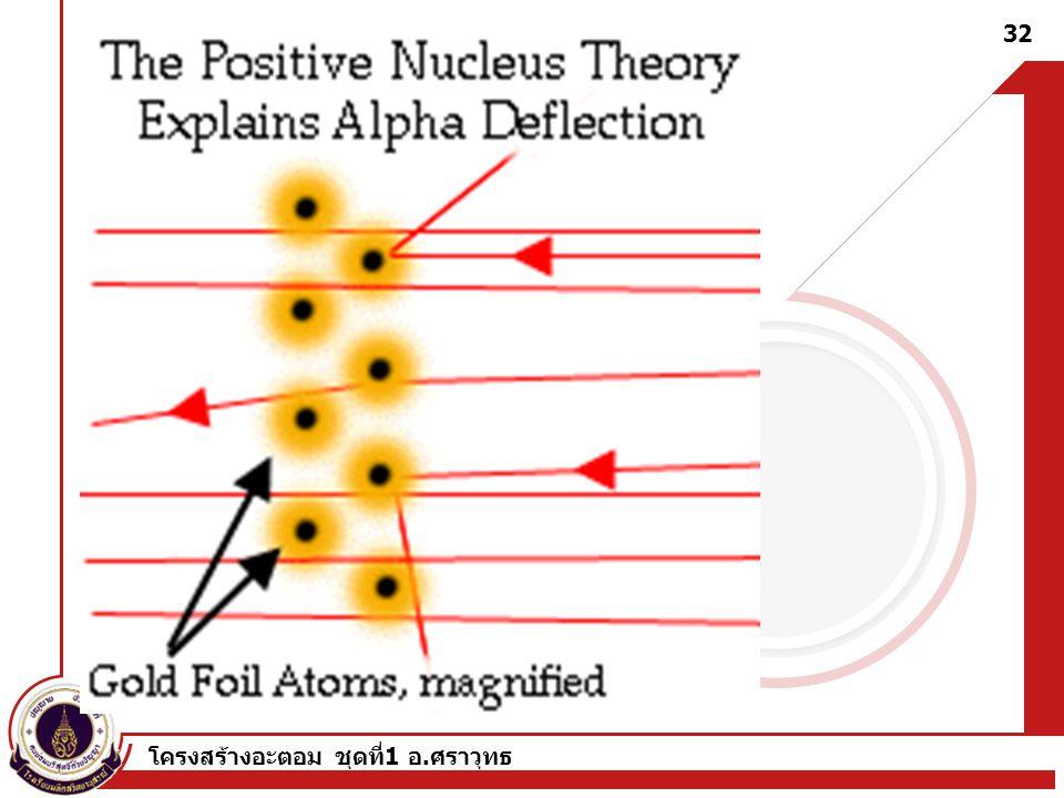 โครงสร้างอะตอม ชุดที่ 1 อ. ศราวุทธ 31
