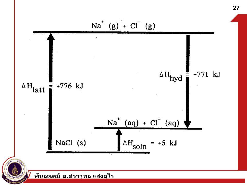 พันธะเคมี อ. ศราวุทธ แสงอุไร 27