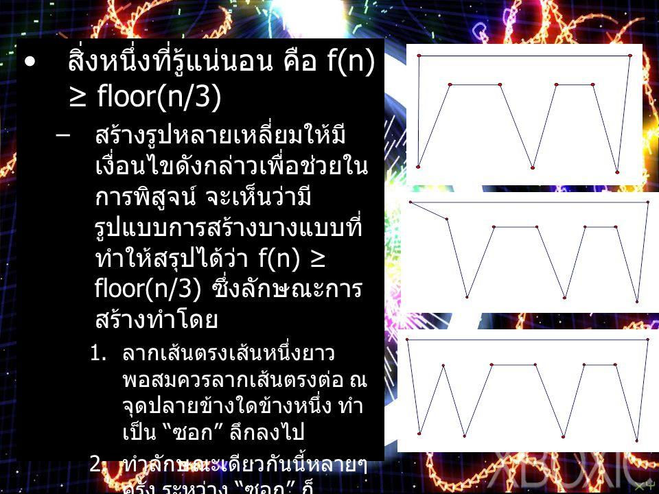 สิ่งหนึ่งที่รู้แน่นอน คือ f(n) ≥ floor(n/3) – สร้างรูปหลายเหลี่ยมให้มี เงื่อนไขดังกล่าวเพื่อช่วยใน การพิสูจน์ จะเห็นว่ามี รูปแบบการสร้างบางแบบที่ ทำให