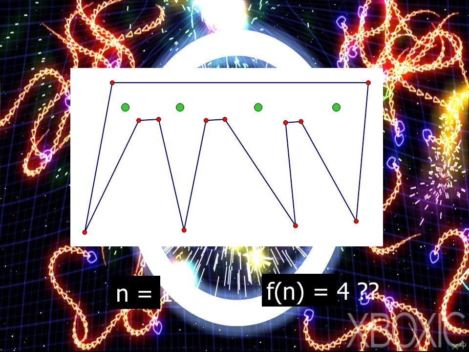 n = 12 f(n) = 4 ??