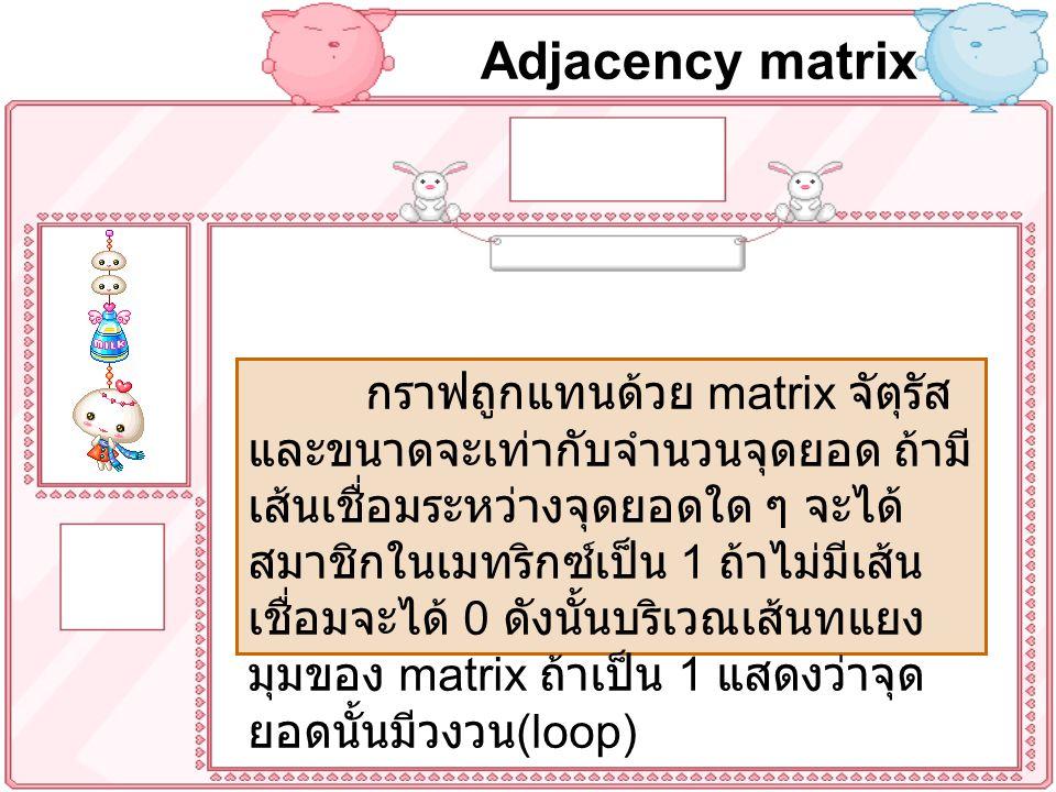 Adjacency matrix กราฟถูกแทนด้วย matrix จัตุรัส และขนาดจะเท่ากับจำนวนจุดยอด ถ้ามี เส้นเชื่อมระหว่างจุดยอดใด ๆ จะได้ สมาชิกในเมทริกซ์เป็น 1 ถ้าไม่มีเส้น เชื่อมจะได้ 0 ดังนั้นบริเวณเส้นทแยง มุมของ matrix ถ้าเป็น 1 แสดงว่าจุด ยอดนั้นมีวงวน (loop)