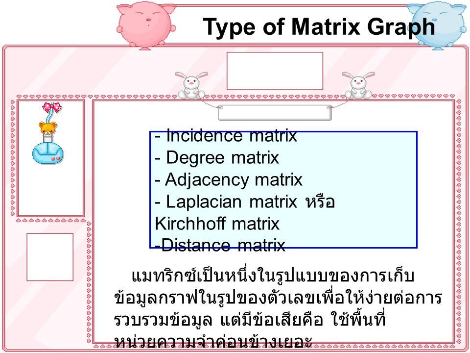 - Incidence matrix - Degree matrix - Adjacency matrix - Laplacian matrix หรือ Kirchhoff matrix -Distance matrix Type of Matrix Graph แมทริกซ์เป็นหนึ่งในรูปแบบของการเก็บ ข้อมูลกราฟในรูปของตัวเลขเพื่อให้ง่ายต่อการ รวบรวมข้อมูล แต่มีข้อเสียคือ ใช้พื้นที่ หน่วยความจำค่อนข้างเยอะ