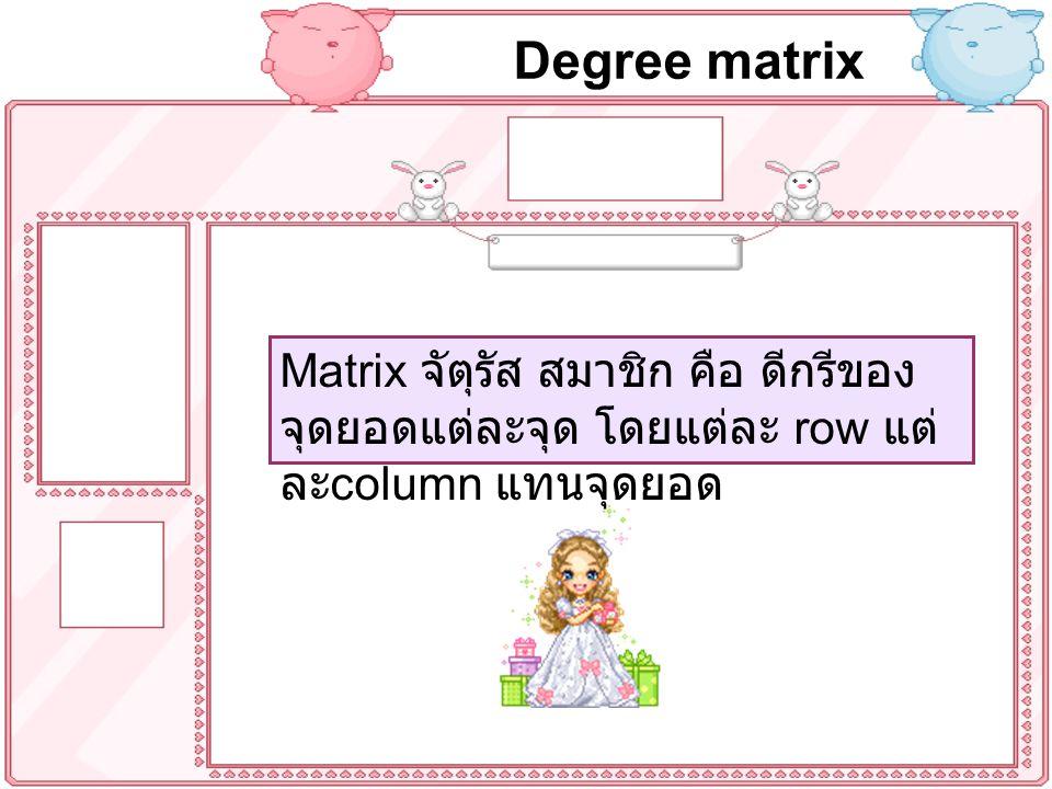 Degree matrix Matrix จัตุรัส สมาชิก คือ ดีกรีของ จุดยอดแต่ละจุด โดยแต่ละ row แต่ ละ column แทนจุดยอด