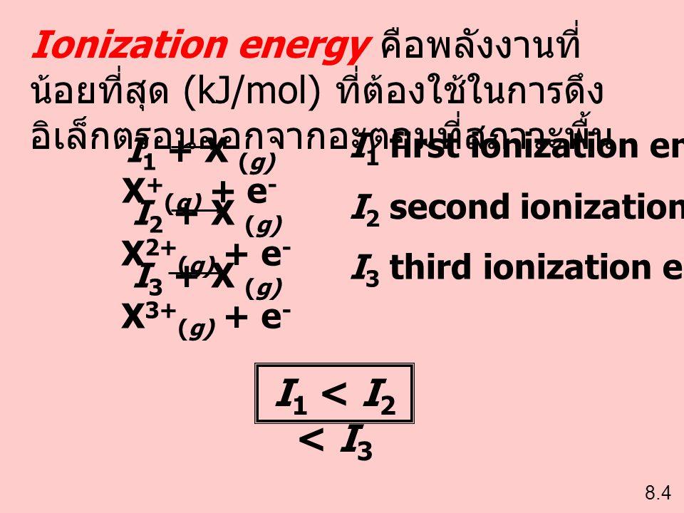 Ionization energy คือพลังงานที่ น้อยที่สุด (kJ/mol) ที่ต้องใช้ในการดึง อิเล็กตรอนออกจากอะตอมที่สภาวะพื้น I 1 + X (g) X + (g) + e - I 2 + X (g) X 2+ (g