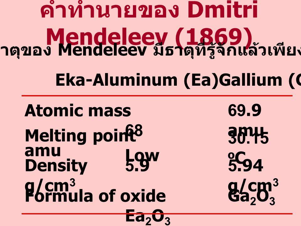 คำทำนายของ Dmitri Mendeleev (1869) Eka-Aluminum (Ea)Gallium (Ga) Atomic mass 68 amu 69.9 amu Melting point Low 30.15 o C Density5.9 g/cm 3 5.94 g/cm 3