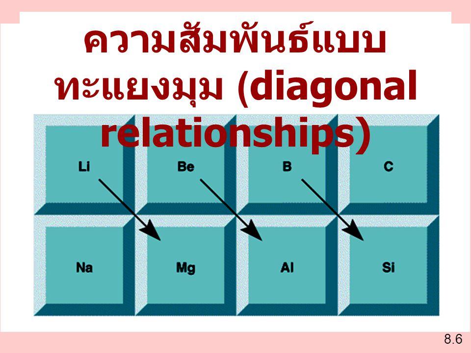 8.6 ความสัมพันธ์แบบ ทะแยงมุม (diagonal relationships)