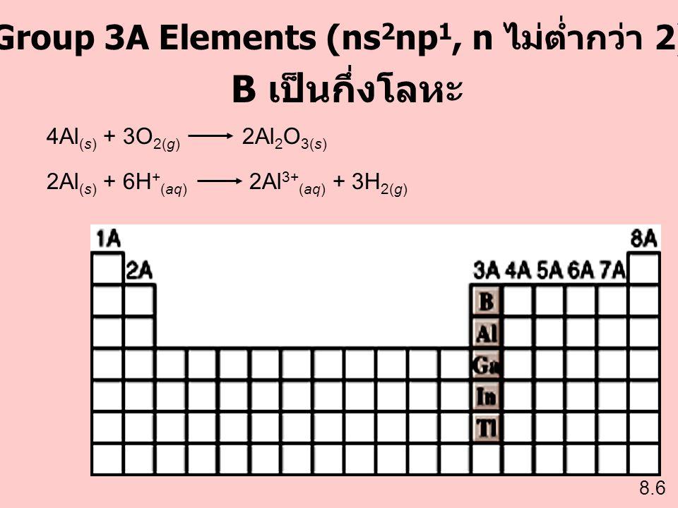Group 3A Elements (ns 2 np 1, n ไม่ต่ำกว่า 2) 8.6 4Al (s) + 3O 2(g) 2Al 2 O 3(s) 2Al (s) + 6H + (aq) 2Al 3+ (aq) + 3H 2(g) B เป็นกึ่งโลหะ