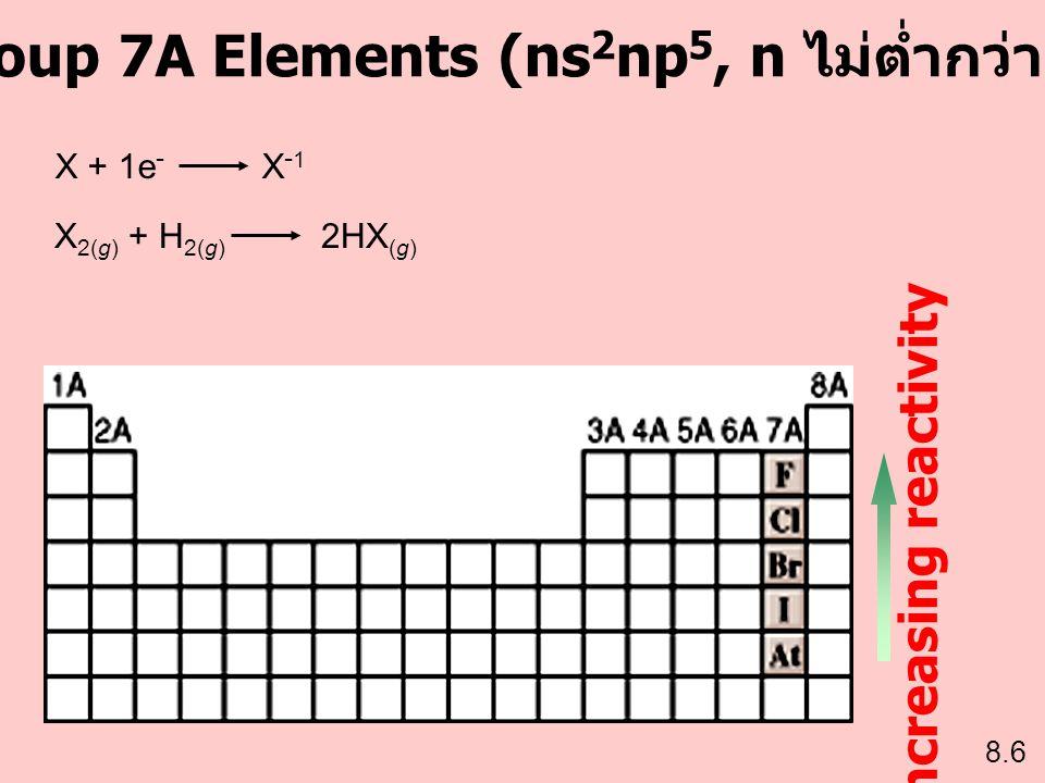 Group 7A Elements (ns 2 np 5, n ไม่ต่ำกว่า 2) X + 1e - X - 1 X 2(g) + H 2(g) 2HX (g) 8.6 Increasing reactivity