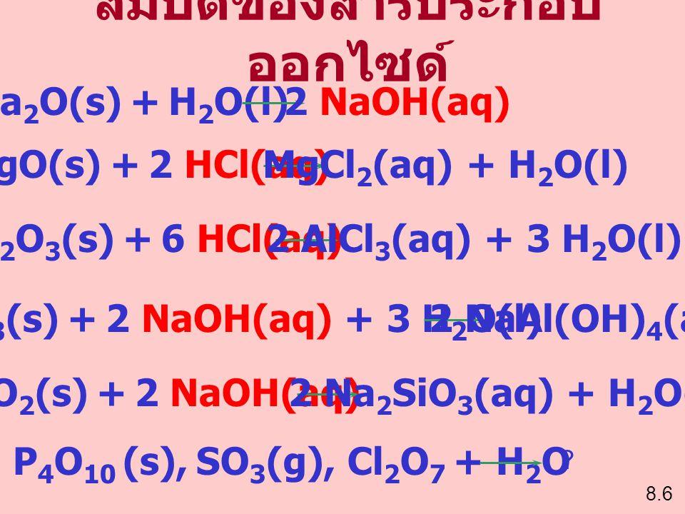 สมบัติของสารประกอบ ออกไซด์ Na 2 O(s) + H 2 O(l)2 NaOH(aq) MgO(s) + 2 HCl(aq)MgCl 2 (aq) + H 2 O(l) Al 2 O 3 (s) + 6 HCl(aq)2 AlCl 3 (aq) + 3 H 2 O(l)