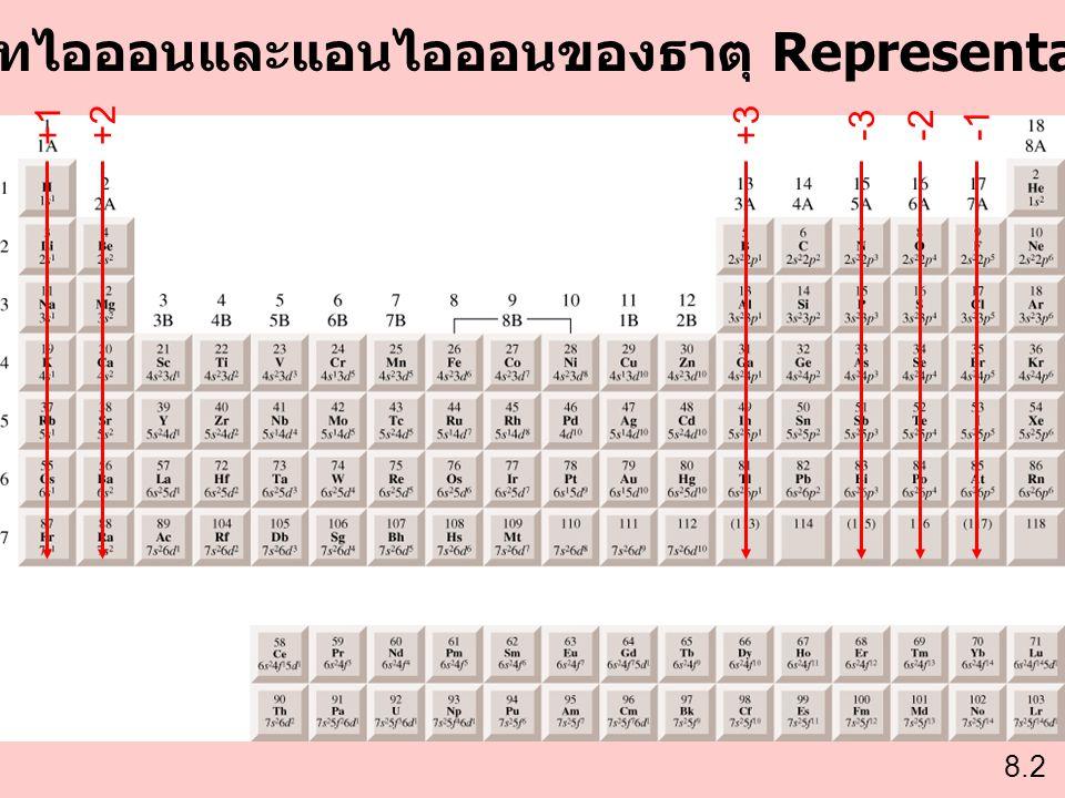 ธาตุใน Group 1A (ns 1, n ไม่ต่ำกว่า 2) M M +1 + 1e - 2M (s) + 2H 2 O (l) 2MOH (aq) + H 2(g) 8.6 Increasing reactivity low ionization energy ทำปฏิกิริยากับ น้ำได้ไฮดรอก ไซด์เบส เกิดออกไซด์ได้ง่าย 4M (s) + O 2(g) 2M 2 O (s) Li 2 O Na 2 O 2 KO 2 RbO 2 CsO 2