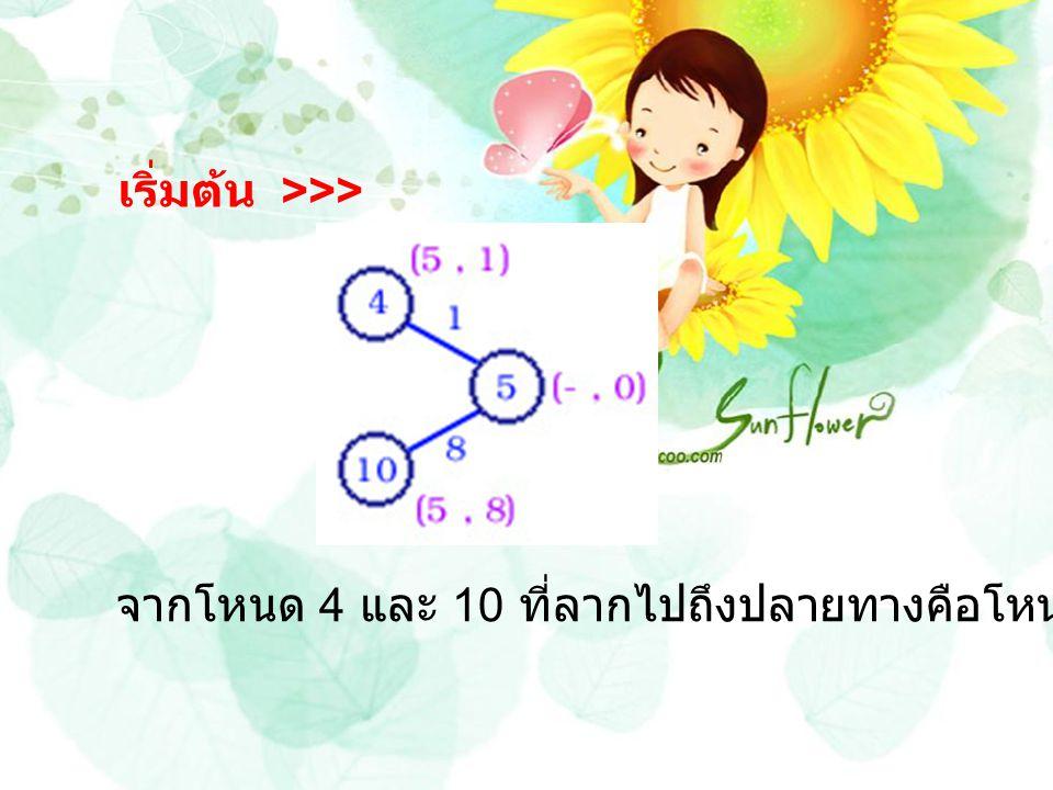 เริ่มต้น >>> จากโหนด 4 และ 10 ที่ลากไปถึงปลายทางคือโหนด 5 จากนั้นหาทางต่อ