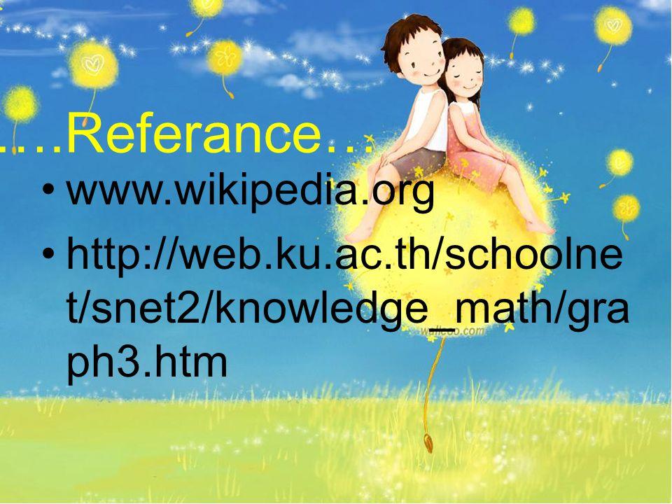 ….Referance… www.wikipedia.org http://web.ku.ac.th/schoolne t/snet2/knowledge_math/gra ph3.htm