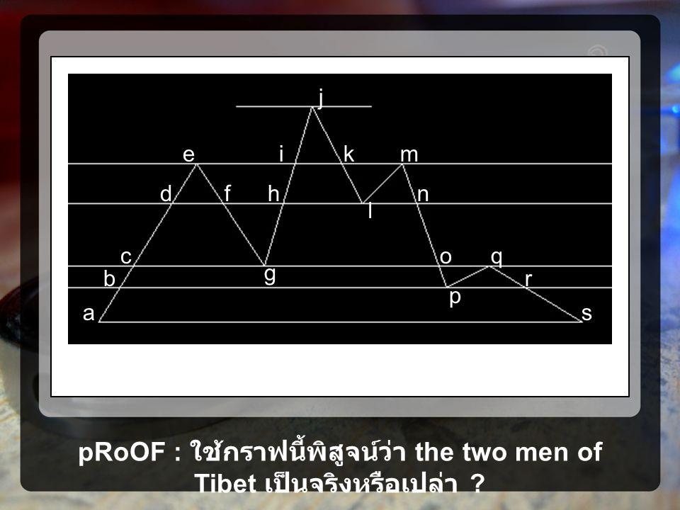 a b c d e f g h i j k l m n o p q r s pRoOF : ใช้กราฟนี้พิสูจน์ว่า the two men of Tibet เป็นจริงหรือเปล่า