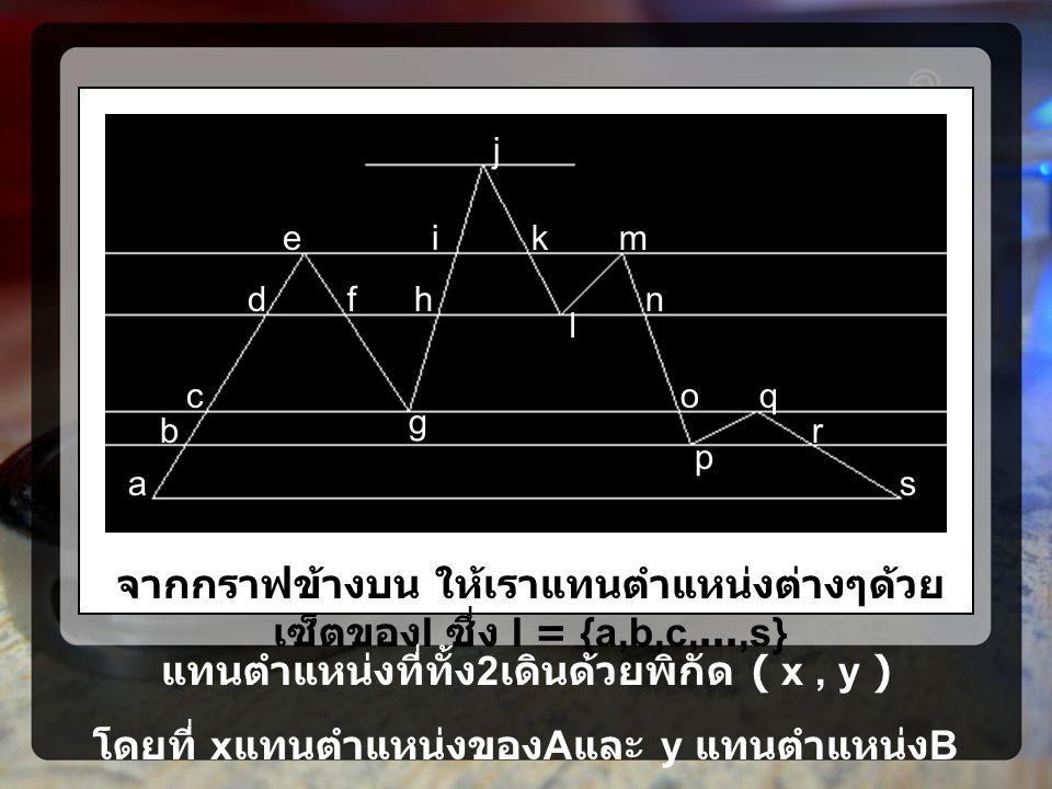 a b c d e f g h i j k l m n o p q r s จะได้รอยเดินในการเดินแทนด้วย (a,s),(c,q),(b,p),(e,m),(f,l),...,(s,a) เมื่ออยู่ที่ (s,a) ตำแหน่งของทั้งสองจุดจะสลับ ที่กัน