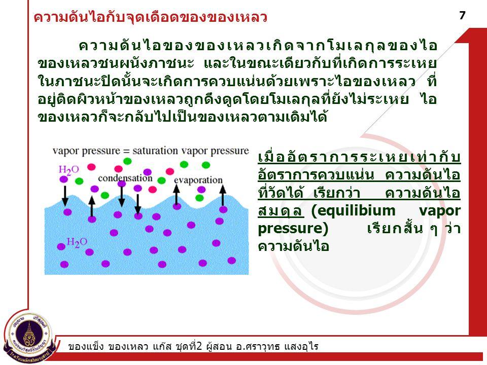 ของแข็ง ของเหลว แก๊ส ชุดที่ 2 ผู้สอน อ. ศราวุทธ แสงอุไร 7 ความดันไอกับจุดเดือดของของเหลว ความดันไอของของเหลวเกิดจากโมเลกุลของไอ ของเหลวชนผนังภาชนะ และ