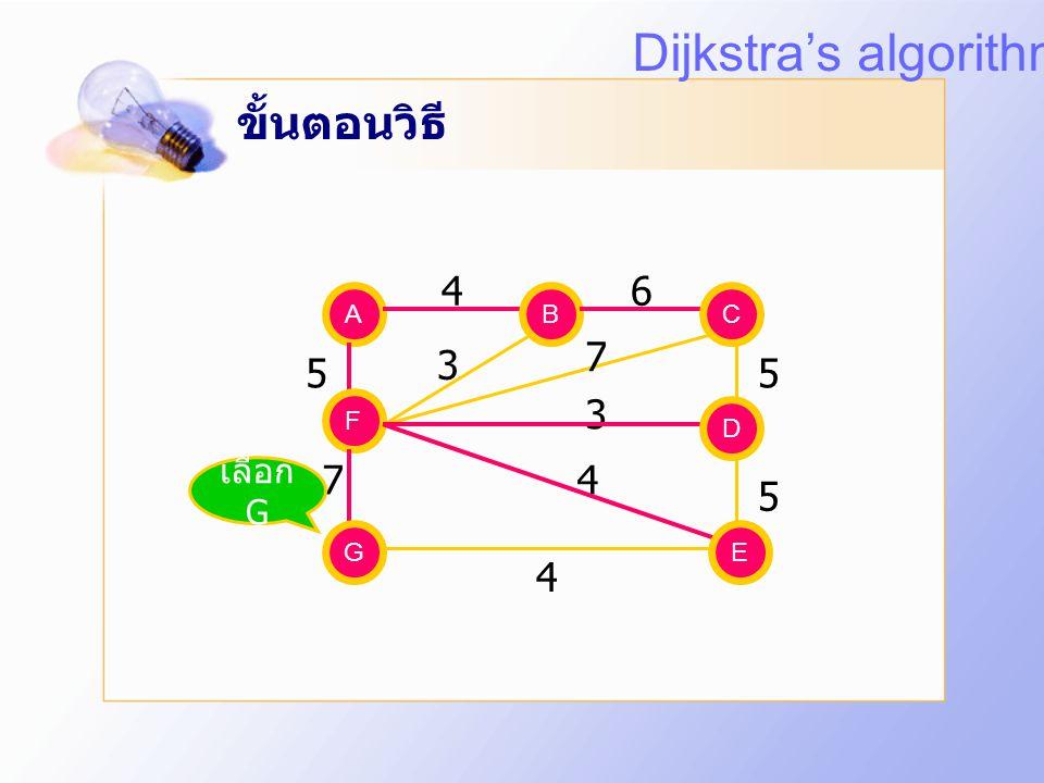 A EG C D F B 5 75 5 3 7 3 4 B F 46 D เลือ ก C E C 4 ขั้นตอนวิธี Dijkstra's algorithm