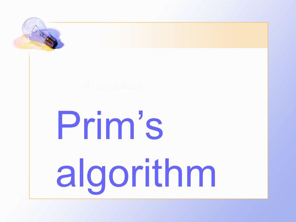 การประยุกต์ใช้ Dijkstra's Algorithm เป็นขั้นตอนวิธีที่ใช้ใน การหาเส้นทางที่สั้นที่สุด ที่ใช้เวลาในการค้นหา เส้นทางที่สั้นที่สุดน้อย และมีขั้นตอนวิธีที