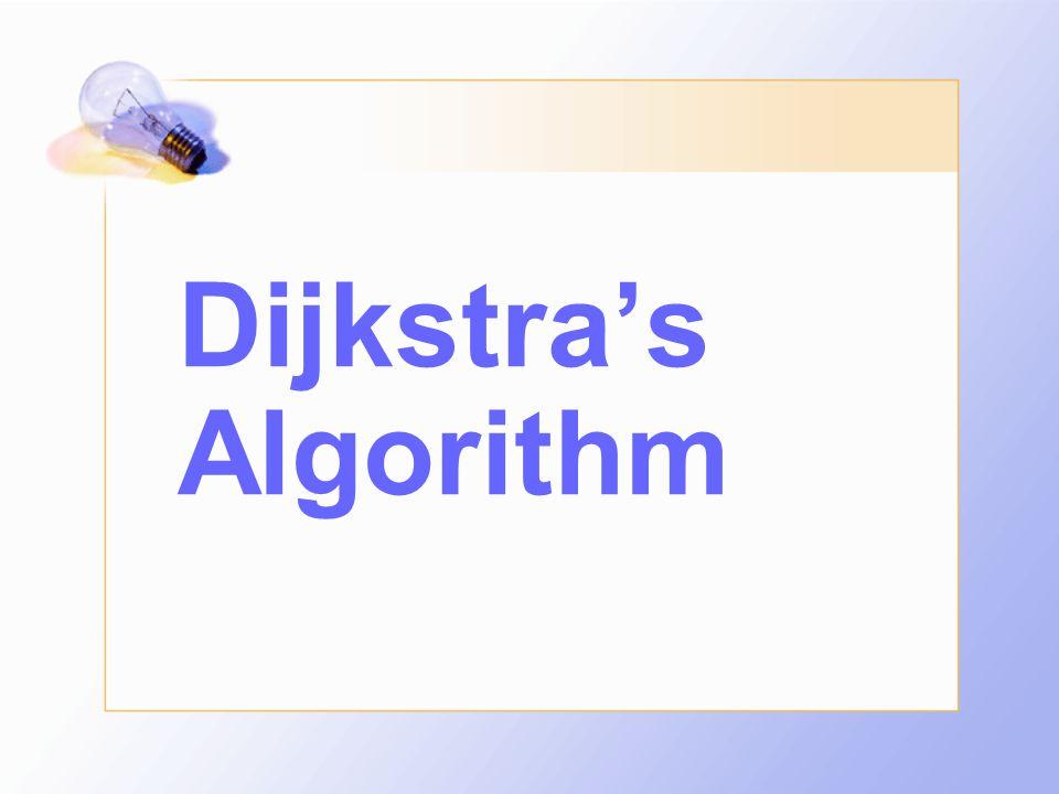 ขั้นตอนวิธี A EG C D F B 5 7 5 5 3 7 3 4 B F 46 D E C 4 G Dijkstra's algorithm