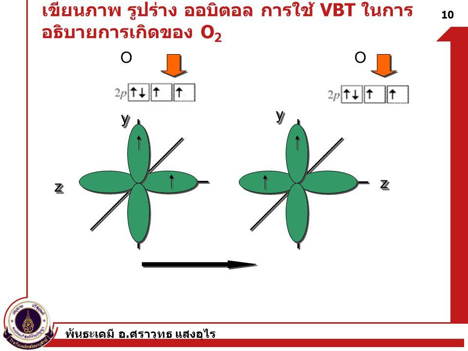 พันธะเคมี อ. ศราวุทธ แสงอุไร 10 เขียนภาพ รูปร่าง ออบิตอล การใช้ VBT ในการ อธิบายการเกิดของ O 2 O zz yy yy zz