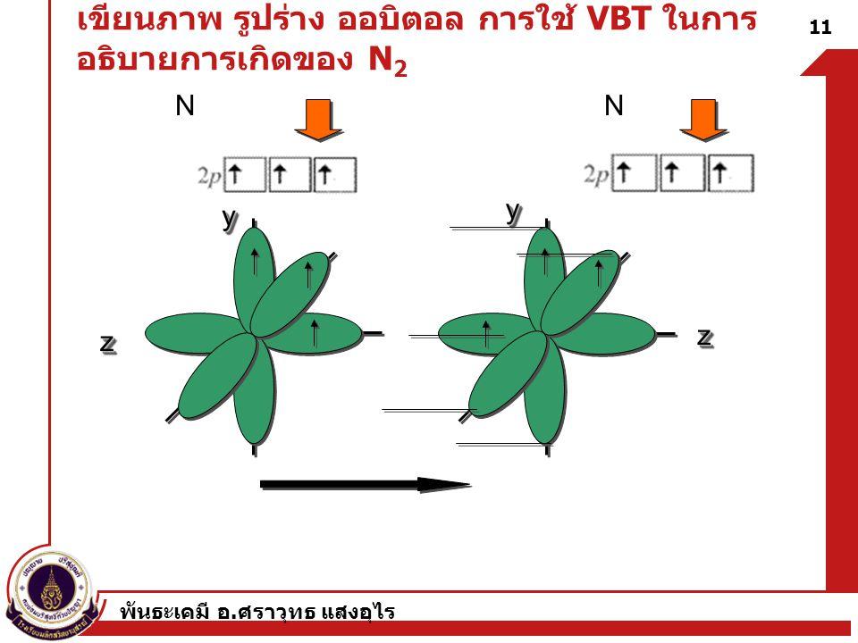 พันธะเคมี อ. ศราวุทธ แสงอุไร 11 N zz yy yy zz เขียนภาพ รูปร่าง ออบิตอล การใช้ VBT ในการ อธิบายการเกิดของ N 2