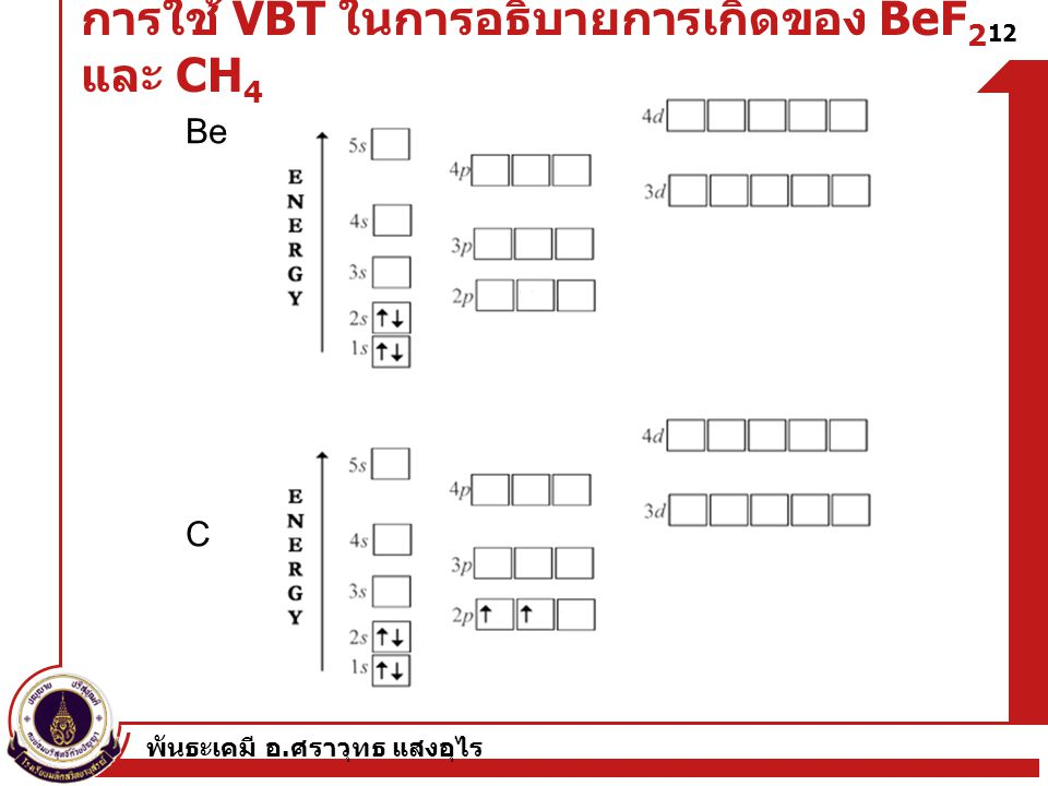 พันธะเคมี อ. ศราวุทธ แสงอุไร 12 การใช้ VBT ในการอธิบายการเกิดของ BeF 2 และ CH 4 Be C